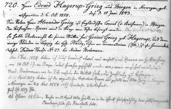 Geburtstag von Edvard Grieg Alumnus des Konservatoriums
