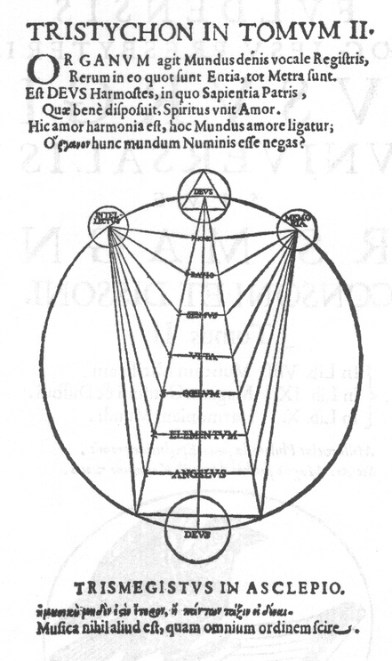 "TRANSLATION OF ATHANASIUS KIRCHER'S ""MUSURGIA UNIVERSALIS"" (ROME 1650)"